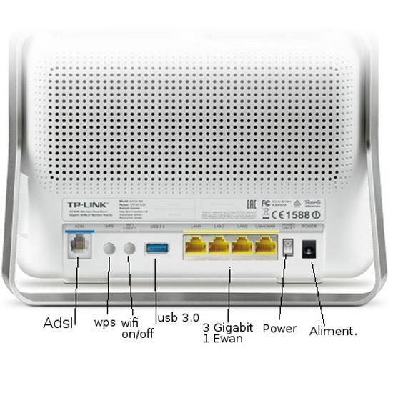 modem routeur pour fibre optique best modem in the world. Black Bedroom Furniture Sets. Home Design Ideas